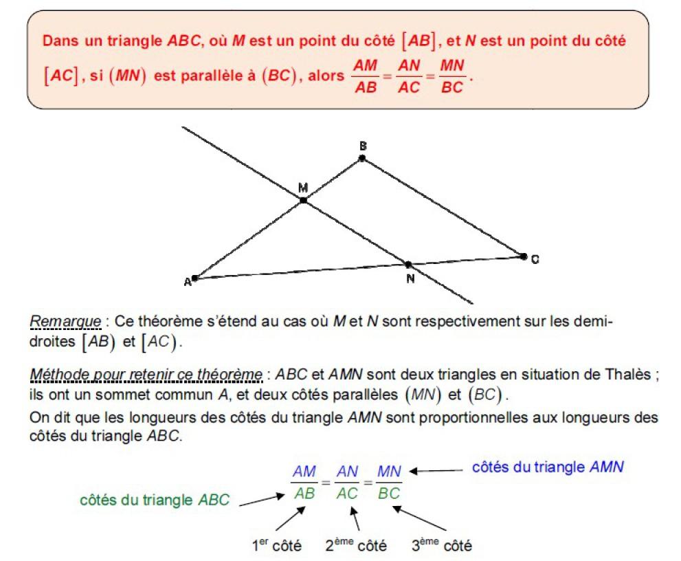 Le Theoreme De Thales Et Sa Reciproque Exercice Rappel Sur Le Theoreme De Thales